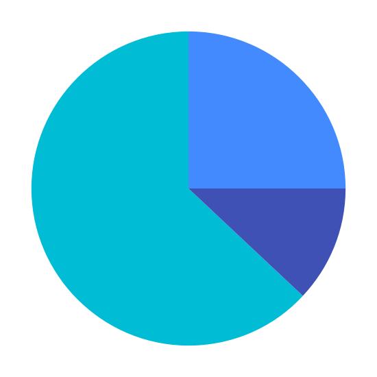 Pie Chart icon. This icon is shaped like a circle. In the upper left hand side of the circle, a wedge has been cut out, and is being pulled away from the rest of the circle. The circle appears to be farther away from us than the wedge.