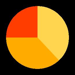 Portfel inwestycyjny icon