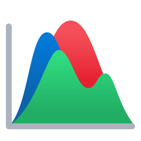 RGB Histogram icon