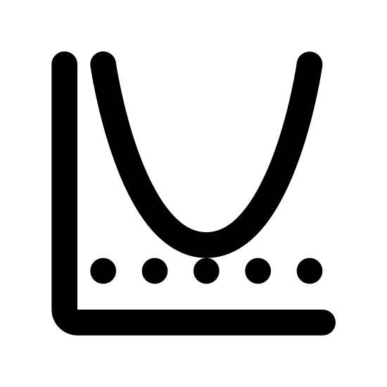 Wartość minimalna icon. A graph with only the positive x and y axis shown. There is a line of dots a little above the x axis. There is a V shaped line on top of the dotted line.