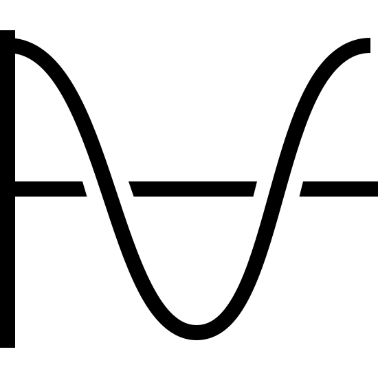 Plot icon. There are two straight lines, one is horizontal and the other is vertical. The vertical line is on the far left of the horizontal line touching it, the horizontal line is in the middle of the vertical line. The wave starts from the top of the vertical line, then goes through the horizontal until it reaches the bottom of the vertical and then back up.