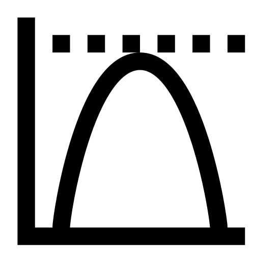 Wartość maksymalna icon. This is a picture of a graph with a hill shaped curve. at the top of the curve is a dotted line showing the maximum value of it. it goes up and then starts decreasing at the dotted line