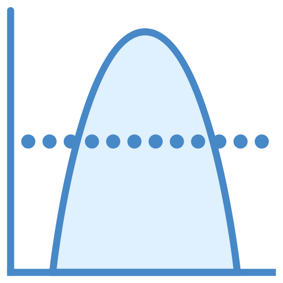 "Bell Curve icon. This icon shows a graph with a normal ""L"" shaped line. On the graph there is a large curve which starts the graph at the very bottom, peaks at the top of the graph, then curves back down to the bottom. In the center, running horizontally, there is a dotted line to indicate the average value."