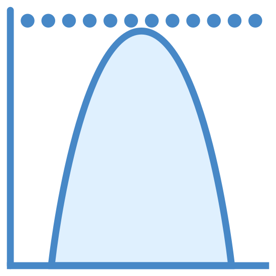 Histogram  icon. This is a picture of a graph with a hill shaped curve. at the top of the curve is a dotted line showing the maximum value of it. it goes up and then starts decreasing at the dotted line
