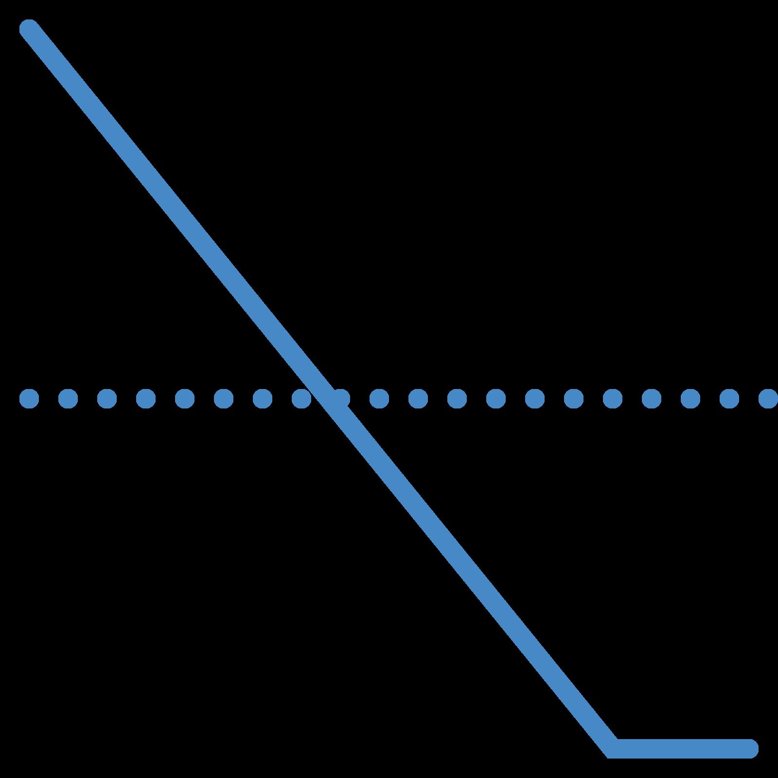 """売り持ちポジション icon. This icon for """"short position"""" consists of a number of small circles which are placed horizontally next to one another at the center of the image. There is a long line which runs diagonally across the the circles, and at the bottom of the line is attached a small horizontal line."""