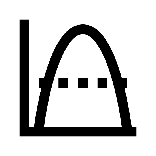 """Bell Curve icon. This icon shows a graph with a normal """"L"""" shaped line. On the graph there is a large curve which starts the graph at the very bottom, peaks at the top of the graph, then curves back down to the bottom. In the center, running horizontally, there is a dotted line to indicate the average value."""